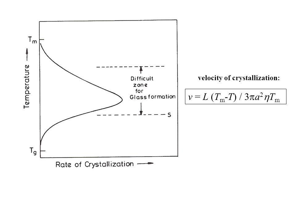 v = L (T m -T) / 3  a 2  T m velocity of crystallization: