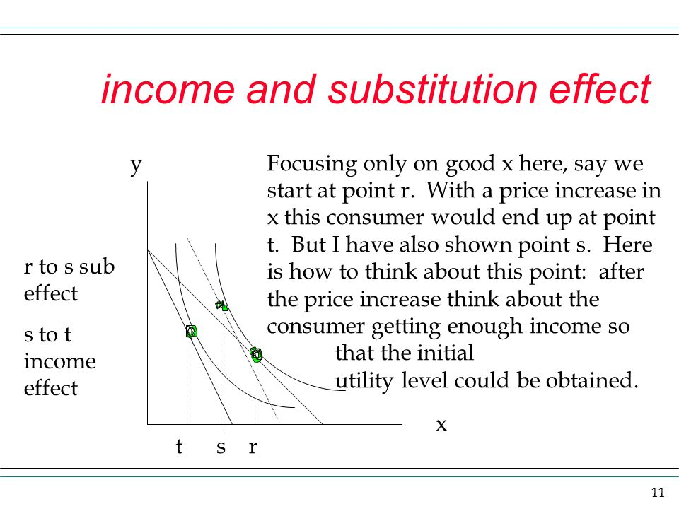 11 income and substitution effect y x t s r Focusing only on good x here, say we start at point r. With a price increase in x this consumer would end