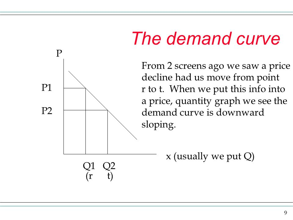 9 The demand curve P x (usually we put Q) P1 P2 Q1 Q2 (r t) From 2 screens ago we saw a price decline had us move from point r to t. When we put this