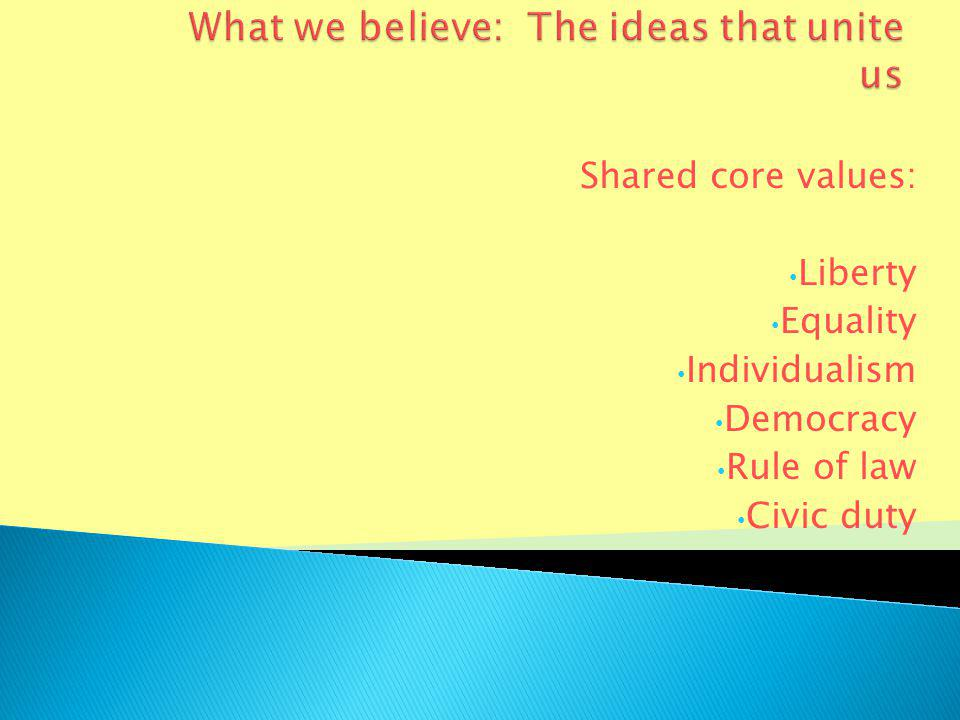 Political culture Objectives: Understand the distinct set of beliefs fundamental to how most Americans think about government and politics.