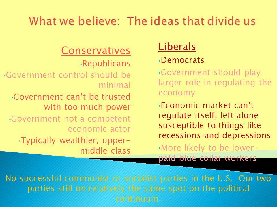 Conservatives Republicans Government control should be minimal Government can't be trusted with too much power Government not a competent economic actor Typically wealthier, upper- middle class Liberals Democrats Government should play larger role in regulating the economy Economic market can't regulate itself, left alone susceptible to things like recessions and depressions More likely to be lower- paid blue collar workers No successful communist or socialist parties in the U.S.