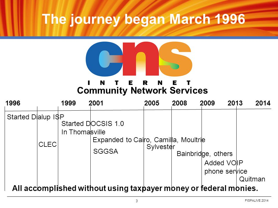 FISPALIVE 2014 3 The journey began March 1996 Community Network Services 19961999200120052008200920132014 Started Dialup ISP Started DOCSIS 1.0 In Thomasville Expanded to Cairo, Camilla, Moultrie Sylvester Bainbridge, others Added VOIP phone service Quitman SGGSA CLEC All accomplished without using taxpayer money or federal monies.
