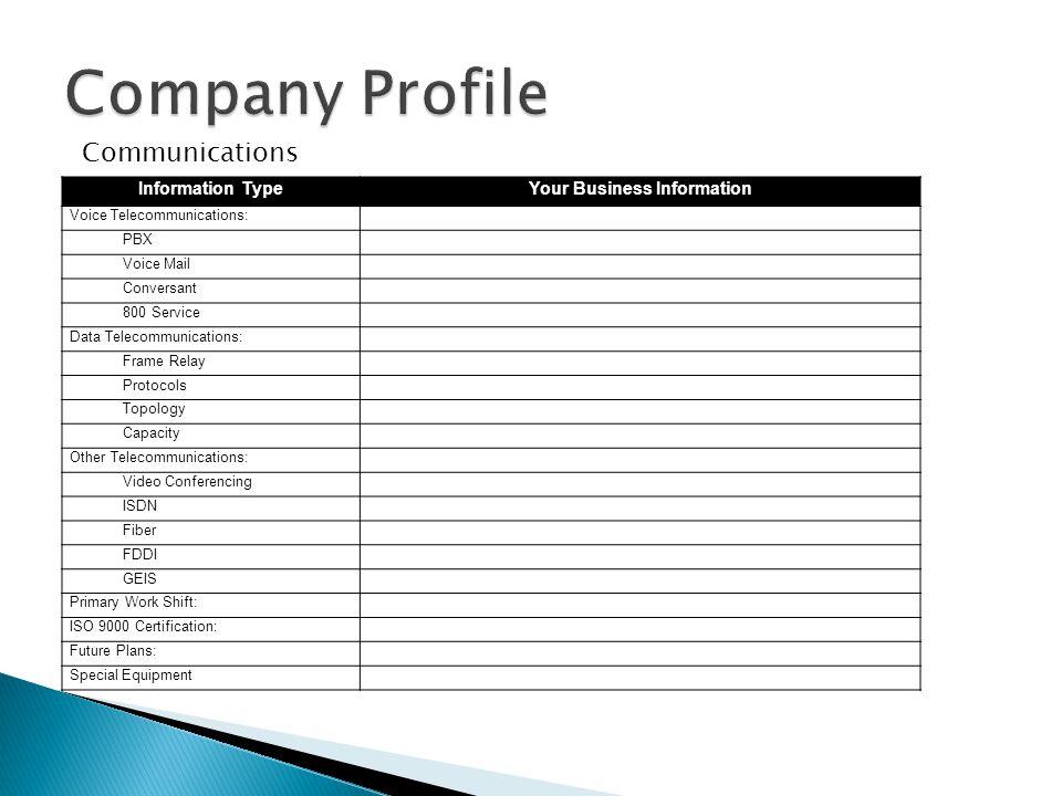 Information TypeYour Business Information Voice Telecommunications: PBX Voice Mail Conversant 800 Service Data Telecommunications: Frame Relay Protoco