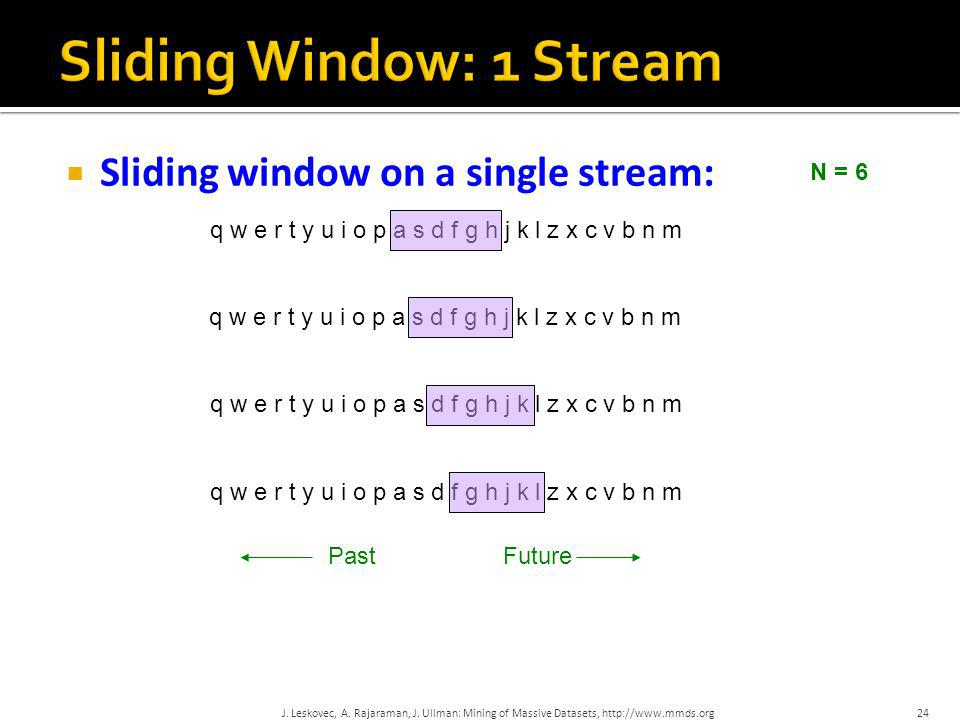  Sliding window on a single stream: J. Leskovec, A. Rajaraman, J. Ullman: Mining of Massive Datasets, http://www.mmds.org24 q w e r t y u i o p a s d