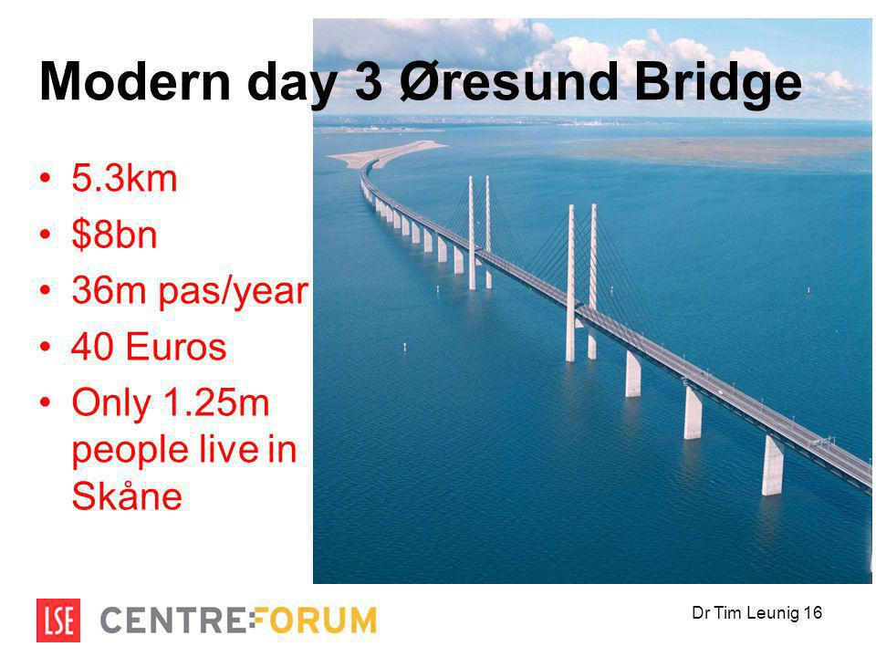 Modern day 3 Øresund Bridge 5.3km $8bn 36m pas/year 40 Euros Only 1.25m people live in Skåne Dr Tim Leunig 16