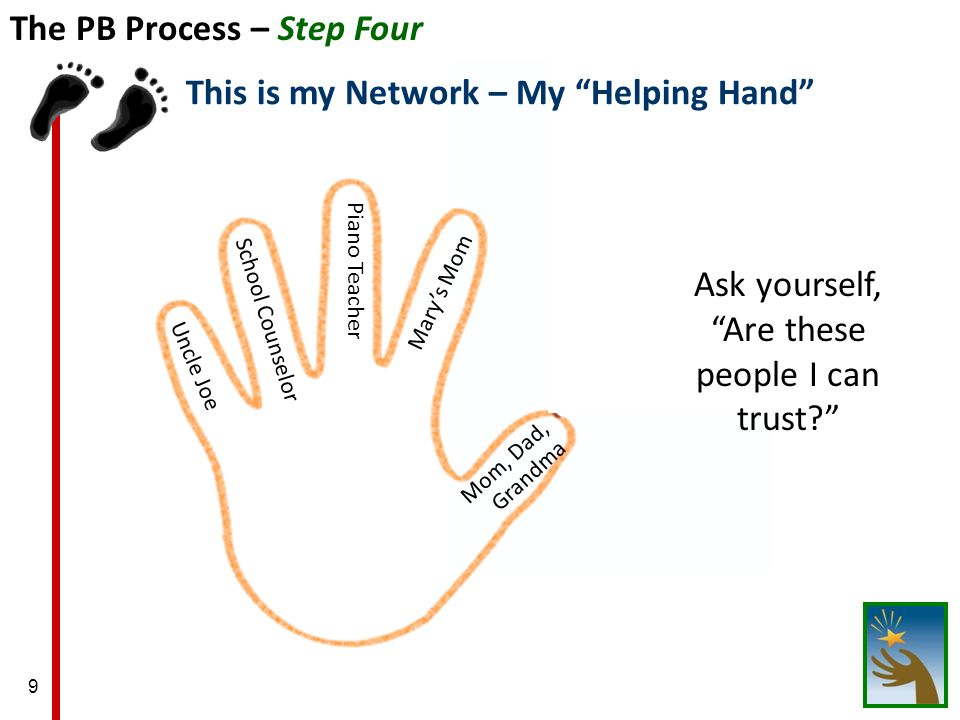 9 The PB Process – Step Four This is my Network – My Helping Hand Ask yourself, Are these people I can trust? Mom, Dad, Grandma School Counselor Uncle Joe Piano Teacher Mary's Mom