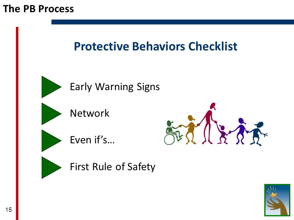 15 The PB Process Early Warning Signs Network Even if's… First Rule of Safety Protective Behaviors Checklist