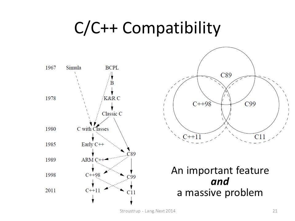 C/C++ Compatibility Stroustrup - Lang.Next 201421 An important feature and a massive problem