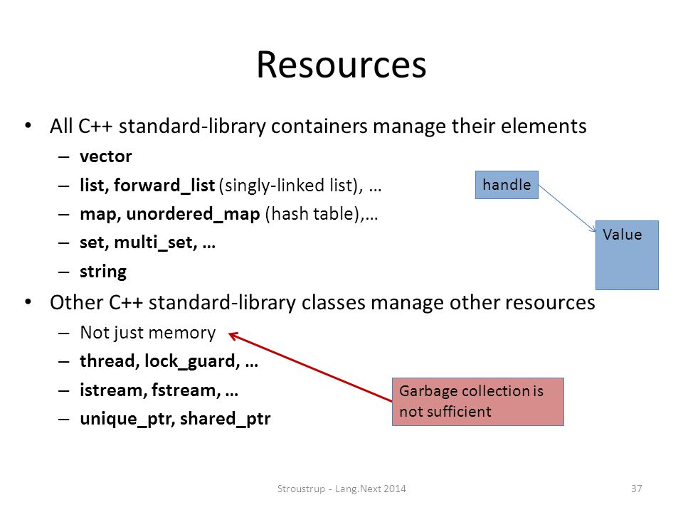 Resources All C++ standard-library containers manage their elements – vector – list, forward_list (singly-linked list), … – map, unordered_map (hash t