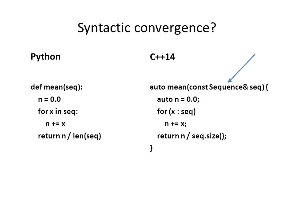 Syntactic convergence.