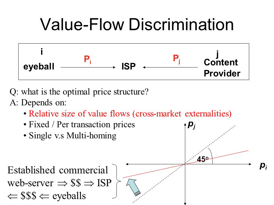 Value-Flow Discrimination Q: what is the optimal price structure? A: Depends on: Relative size of value flows (cross-market externalities) Fixed / Per