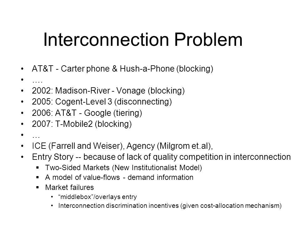 Interconnection Problem AT&T - Carter phone & Hush-a-Phone (blocking) …. 2002: Madison-River - Vonage (blocking) 2005: Cogent-Level 3 (disconnecting)