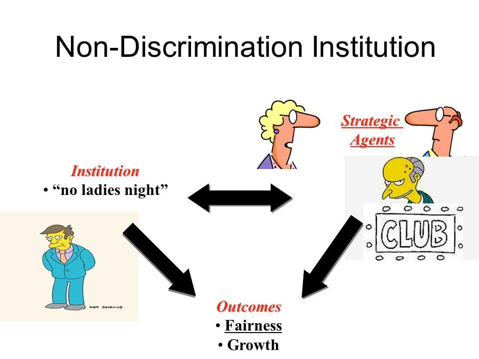"Non-Discrimination InstitutionInstitution ""no ladies night""Outcomes Fairness Growth StrategicAgents"