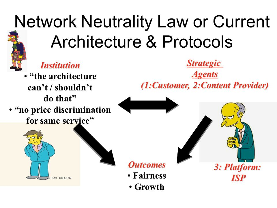 """Network Neutrality Law or Current Architecture & Protocols Institution """"the architecture can't / shouldn't do that"""" """"no price discrimination for same"""