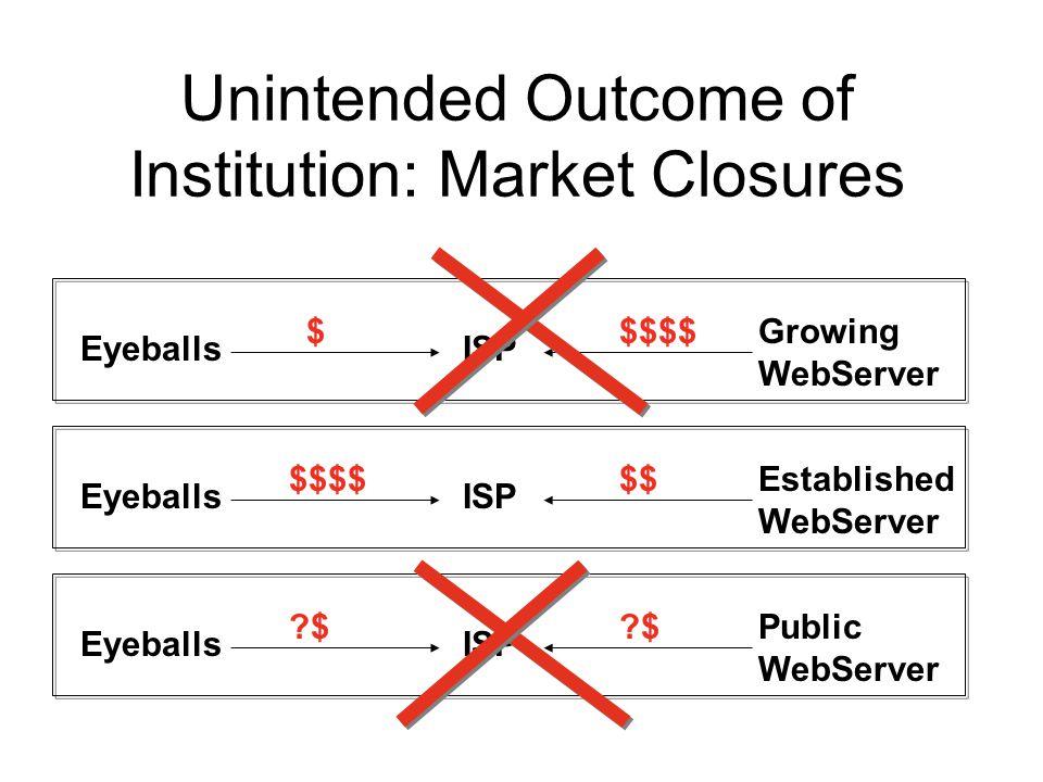 Unintended Outcome of Institution: Market Closures ISP $$ Eyeballs Established WebServer $$$$ ISP ?$ Eyeballs Public WebServer ?$ ISP $$$$ Eyeballs Gr