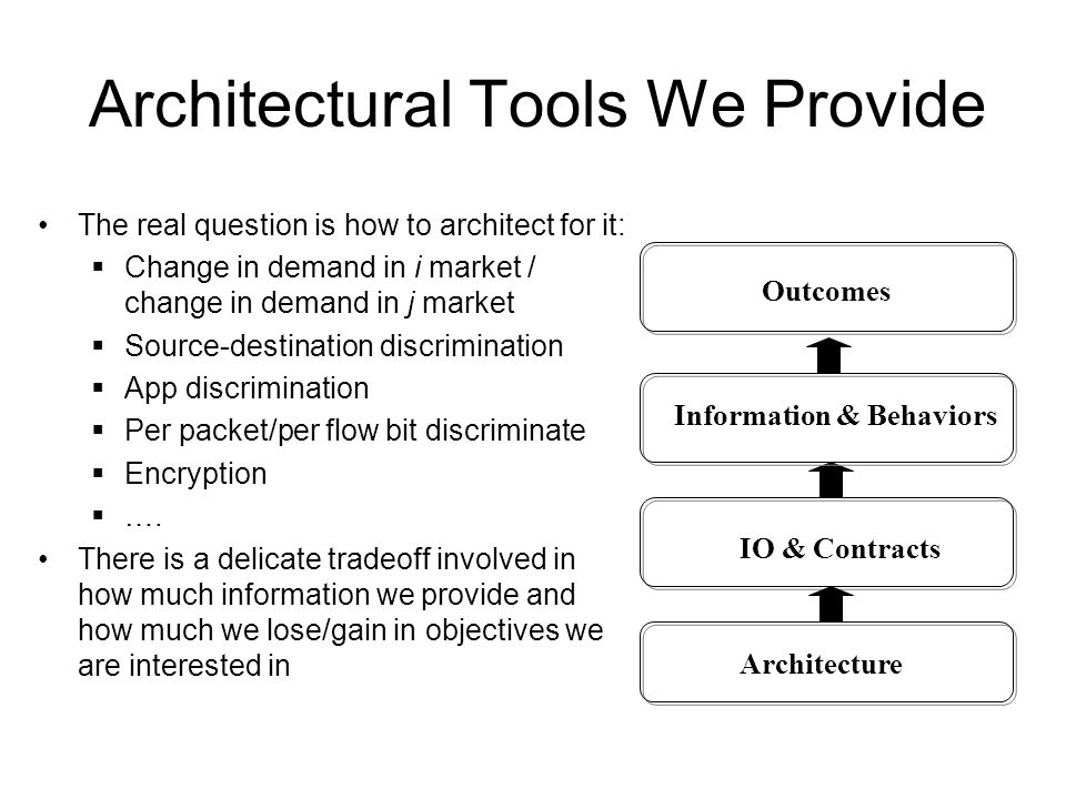 Architectural Tools We Provide The real question is how to architect for it:  Change in demand in i market / change in demand in j market  Source-de