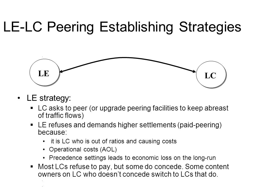LE-LC Peering Establishing Strategies LCLE LE strategy:  LC asks to peer (or upgrade peering facilities to keep abreast of traffic flows)  LE refuse