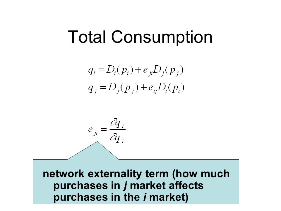 Total Consumption network externality term (how much purchases in j market affects purchases in the i market)