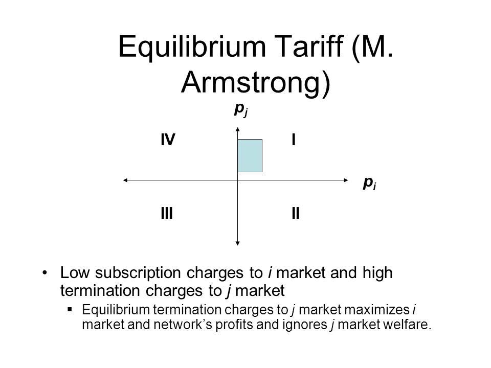 Equilibrium Tariff (M. Armstrong) Low subscription charges to i market and high termination charges to j market  Equilibrium termination charges to j