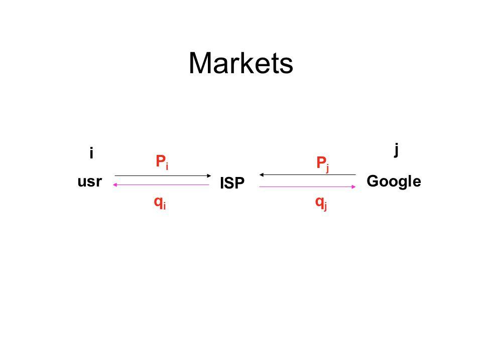 Markets ISP i j PiPi PjPj qjqj qiqi usrGoogle