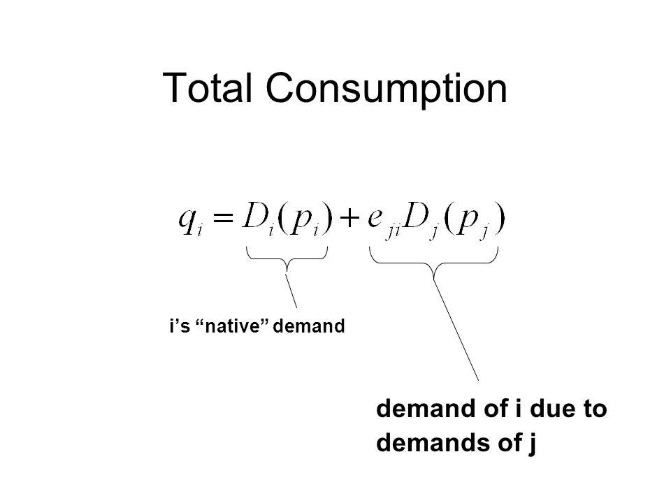 """Total Consumption i's """"native"""" demand demand of i due to demands of j"""