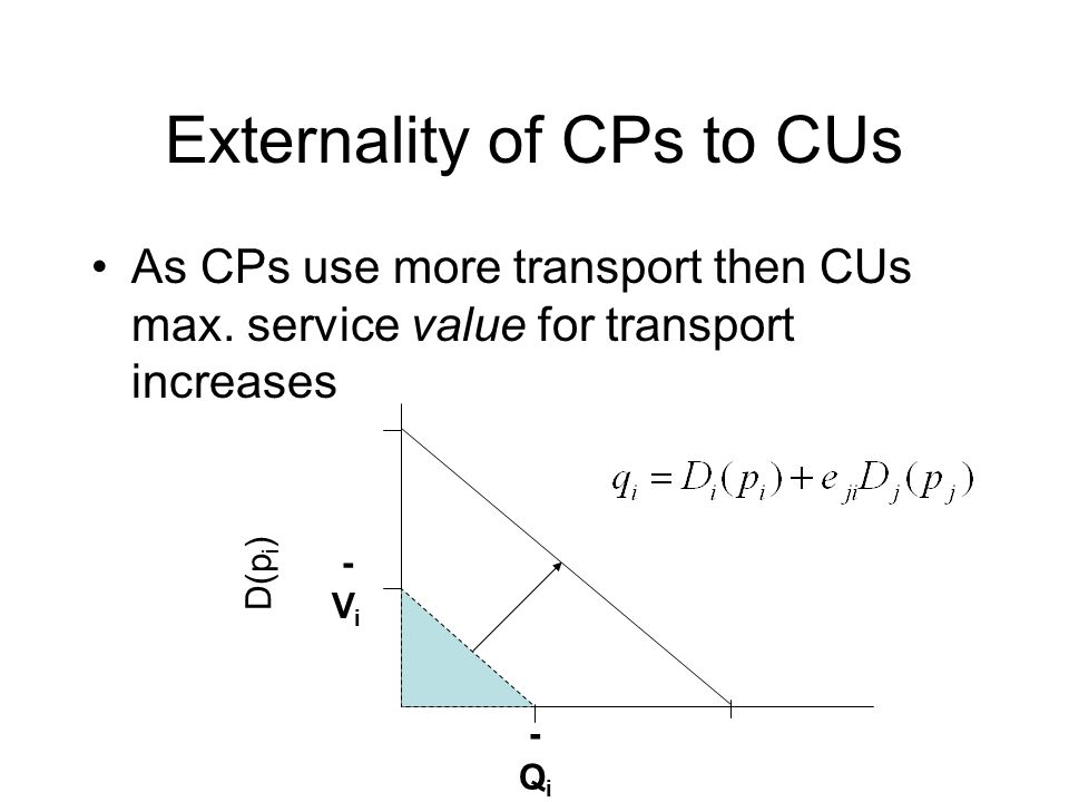 Externality of CPs to CUs As CPs use more transport then CUs max.