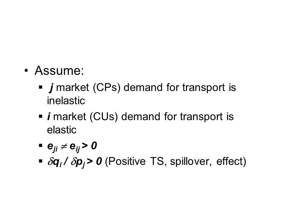 Assume:  j market (CPs) demand for transport is inelastic  i market (CUs) demand for transport is elastic  e ji  e ij > 0   q i /  p j > 0 (Pos