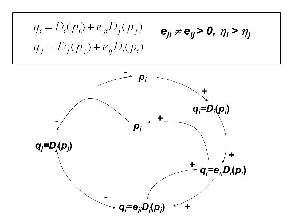 q j =e ij D i (p i ) q i =D i (p i ) pipi q i =e ji D j (p j ) q j =D j (p j ) pjpj + + + + + - - - e ji  e ij > 0,  i >  j