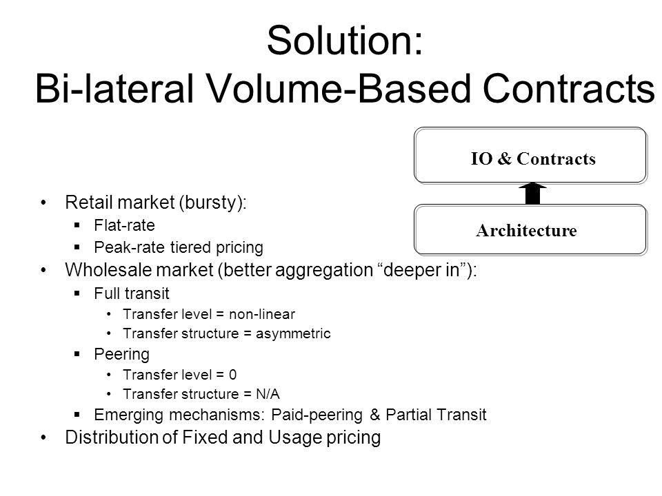 Solution: Bi-lateral Volume-Based Contracts Retail market (bursty):  Flat-rate  Peak-rate tiered pricing Wholesale market (better aggregation deeper in ):  Full transit Transfer level = non-linear Transfer structure = asymmetric  Peering Transfer level = 0 Transfer structure = N/A  Emerging mechanisms: Paid-peering & Partial Transit Distribution of Fixed and Usage pricing Architecture IO & Contracts