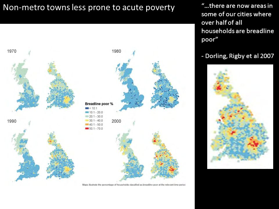 …there are now areas in some of our cities where over half of all households are breadline poor - Dorling, Rigby et al 2007 Non-metro towns less prone to acute poverty