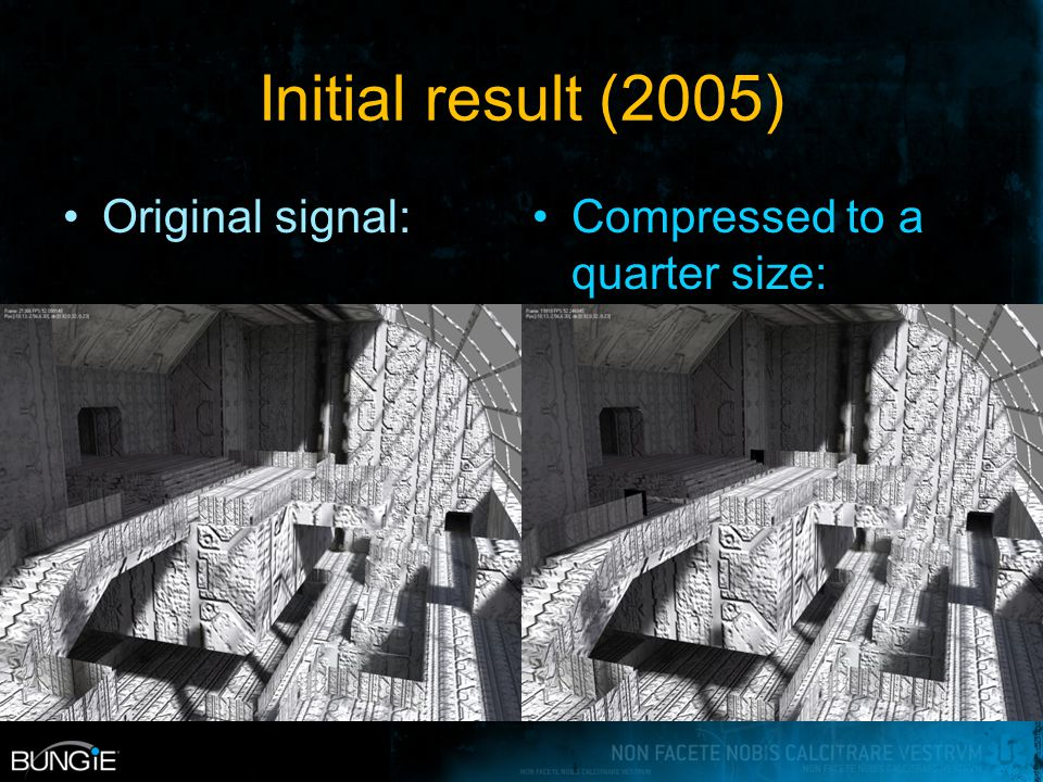 Initial result (2005) Original signal:Compressed to a quarter size: