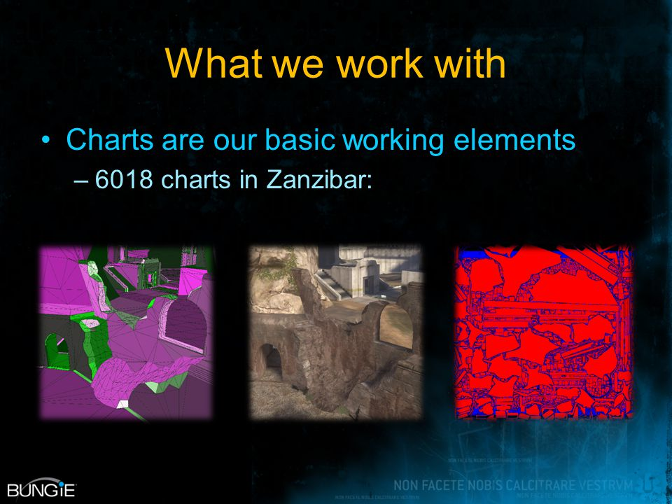 What we work with Charts are our basic working elements –6018 charts in Zanzibar: