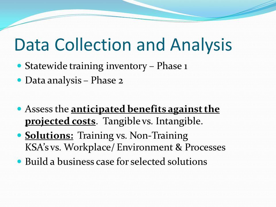 Investigate… Investigate the possibilities of alternative training strategies.