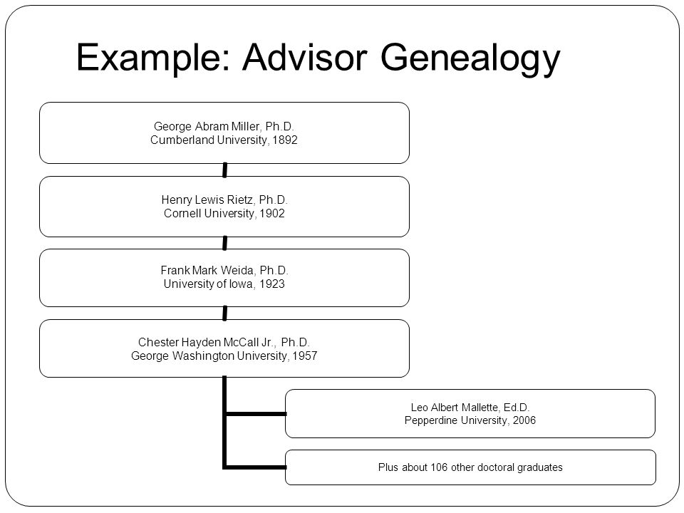 Example: Advisor Genealogy 12 George Abram Miller, Ph.D.
