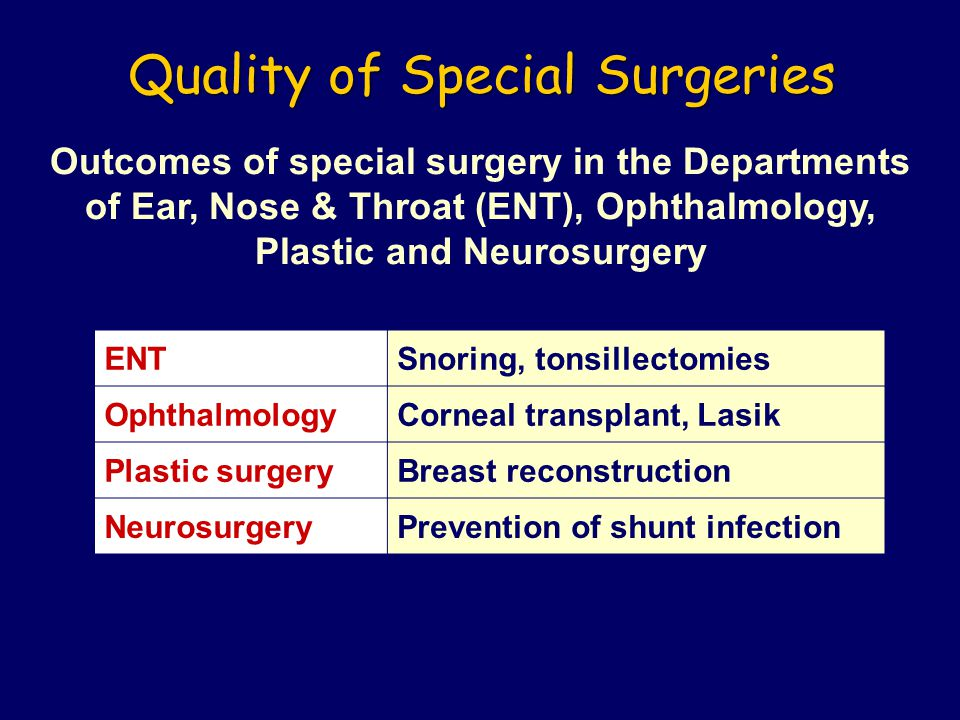 Quality of Special Surgeries Outcomes of special surgery in the Departments of Ear, Nose & Throat (ENT), Ophthalmology, Plastic and Neurosurgery Snoring, tonsillectomiesENT Corneal transplant, LasikOphthalmology Breast reconstructionPlastic surgery Prevention of shunt infectionNeurosurgery