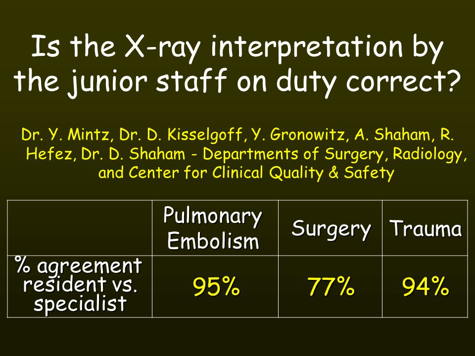 Is the X-ray interpretation by the junior staff on duty correct.