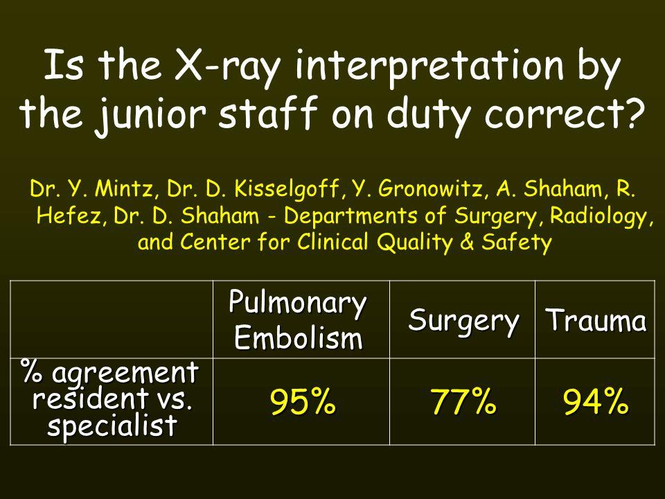 Is the X-ray interpretation by the junior staff on duty correct? Dr. Y. Mintz, Dr. D. Kisselgoff, Y. Gronowitz, A. Shaham, R. Hefez, Dr. D. Shaham - D