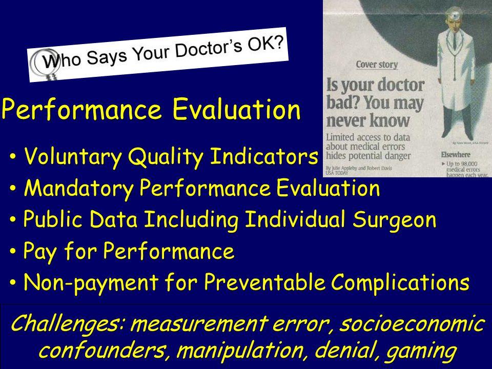 Performance Evaluation Voluntary Quality Indicators Voluntary Quality Indicators Mandatory Performance Evaluation Mandatory Performance Evaluation Pub