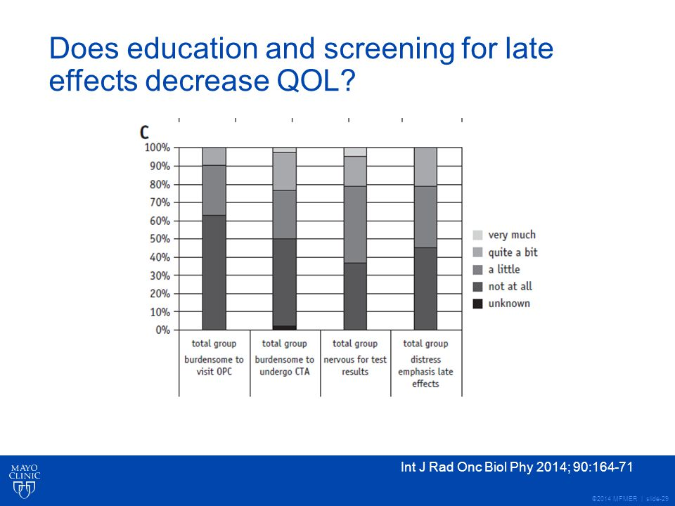 ©2014 MFMER | slide-29 Does education and screening for late effects decrease QOL.