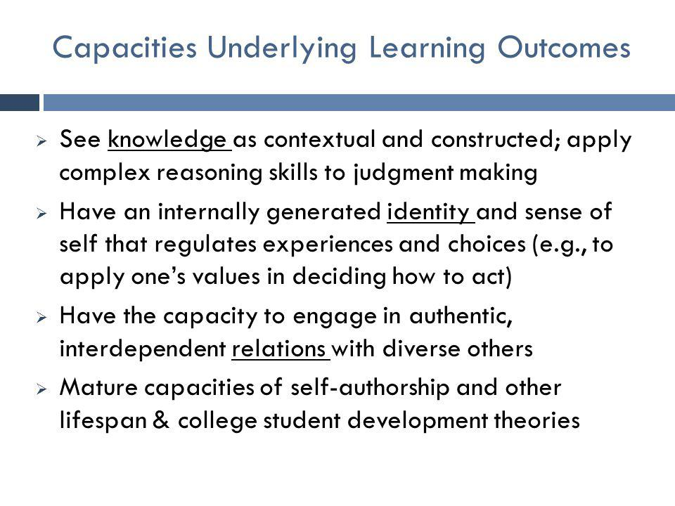 Capacities Underlying Learning Outcomes  See knowledge as contextual and constructed; apply complex reasoning skills to judgment making  Have an int