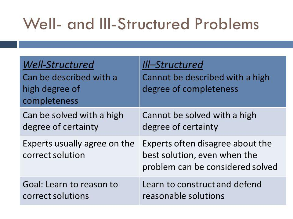Well- and Ill-Structured Problems Well-Structured Can be described with a high degree of completeness Ill–Structured Cannot be described with a high d