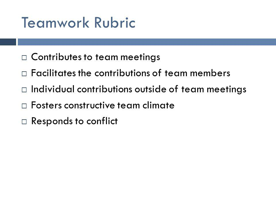 Teamwork Rubric  Contributes to team meetings  Facilitates the contributions of team members  Individual contributions outside of team meetings  Fosters constructive team climate  Responds to conflict