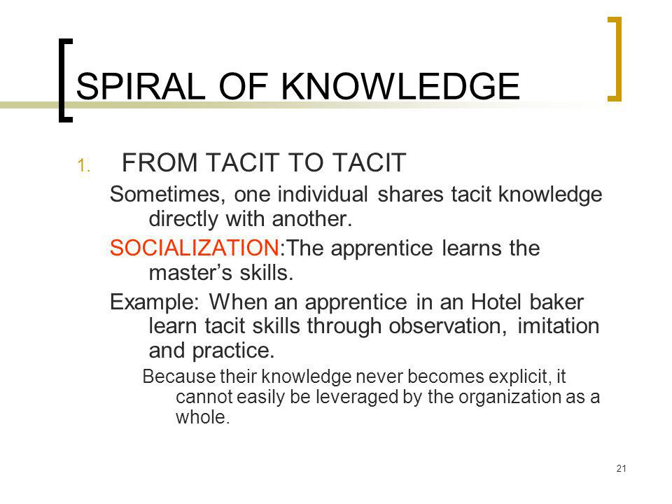 21 SPIRAL OF KNOWLEDGE 1.