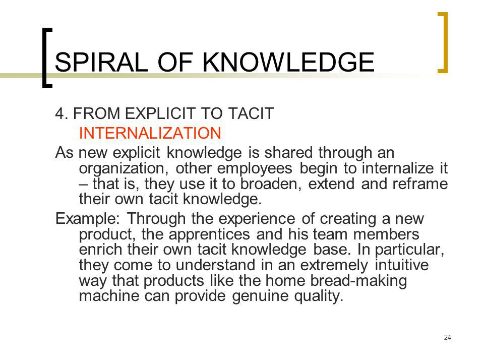 24 SPIRAL OF KNOWLEDGE 4.
