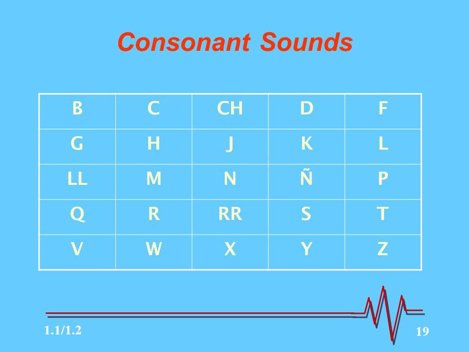 19 Consonant Sounds BCCHDF GHJKL LLMNÑP QRRRST VWXYZ 1.1/1.2