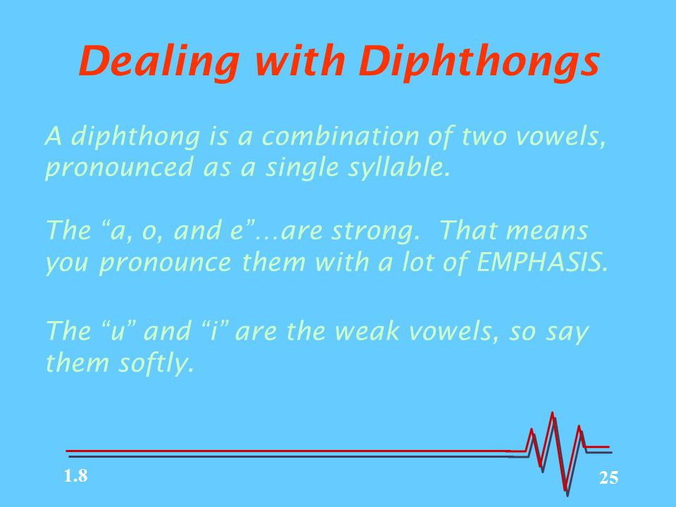 "25 A diphthong is a combination of two vowels, pronounced as a single syllable. The ""a, o, and e""…are strong. That means you pronounce them with a lot"