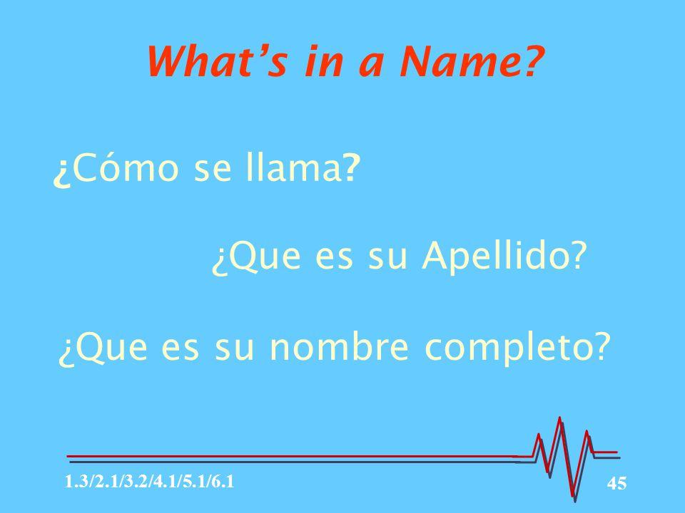 45 What's in a Name.¿Cómo se llama. ¿Que es su Apellido.