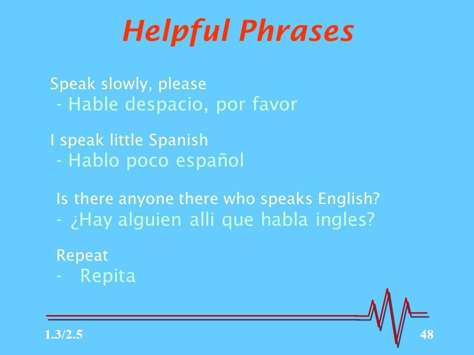 48 Helpful Phrases Speak slowly, please - Hable despacio, por favor I speak little Spanish - Hablo poco español Is there anyone there who speaks English.