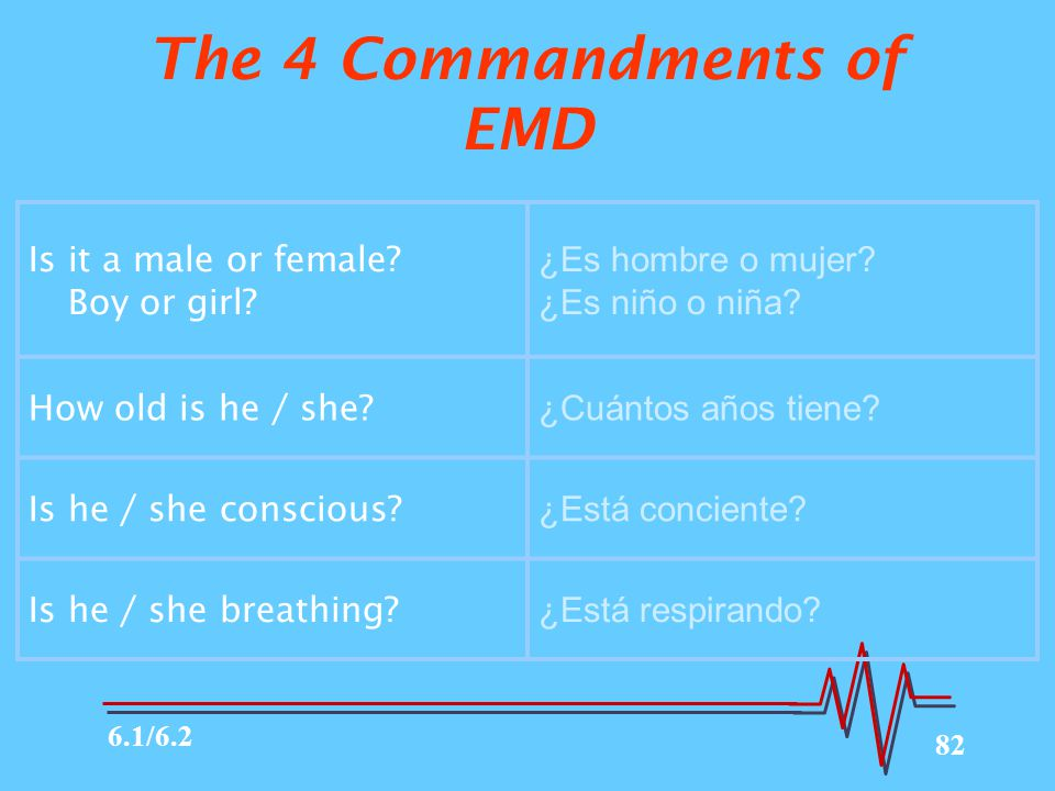 82 The 4 Commandments of EMD Is it a male or female? Boy or girl? ¿Es hombre o mujer? ¿Es niño o niña? How old is he / she? ¿Cuántos años tiene? Is he