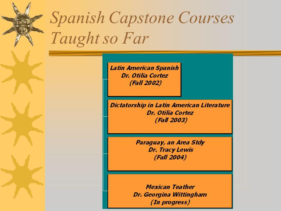 Spanish Capstone Courses Taught so Far